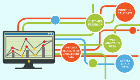 Custom ERP solutions | Data-Driven ERP